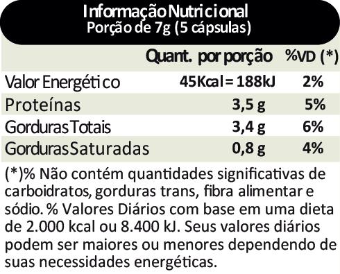 Tabela Nutricional BCAA 120 cápsulas - Néctar Plus