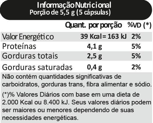 Tabela Nutricional Creatina 80 cápsulas - Néctar Plus